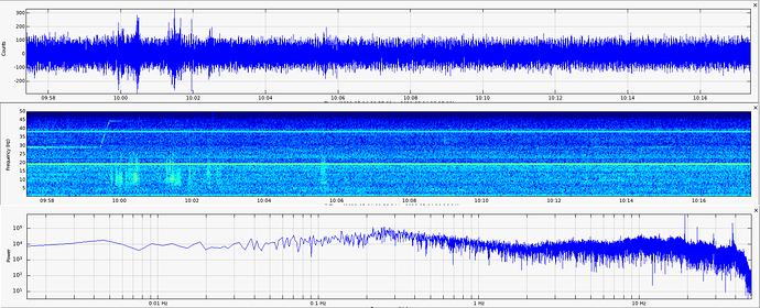 2019-05-04_3am-noise