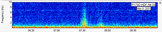 waves-2021-05-09 11_22_36-Swarm 3.1.0