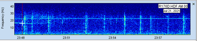 strikes2021-07-21 21_16_18-Swarm 3.1.0