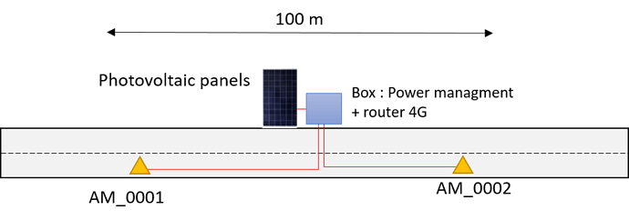diagram_bridgeFos.png