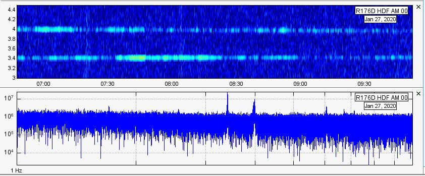 3HZ-2020-01-27 10_45_33-Swarm 3.0.0
