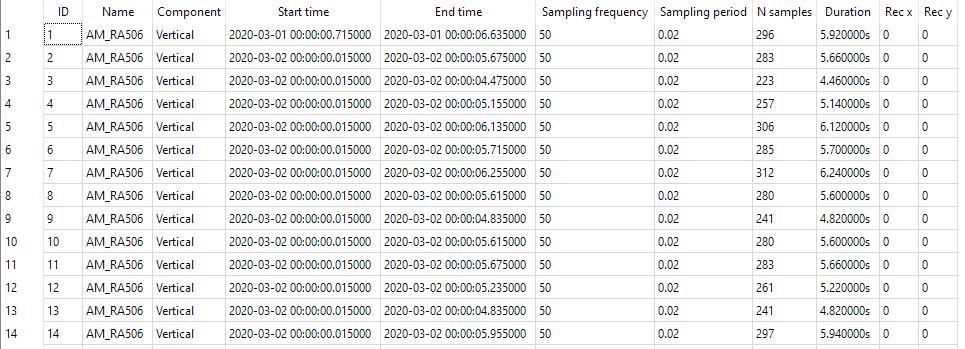 geopsy data msd